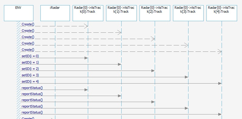 Automatically Adding Lifelines to Animated Sequence ...